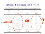 method 4 compare the x y sets1