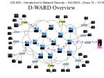 d ward overview