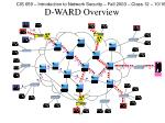 d ward overview31