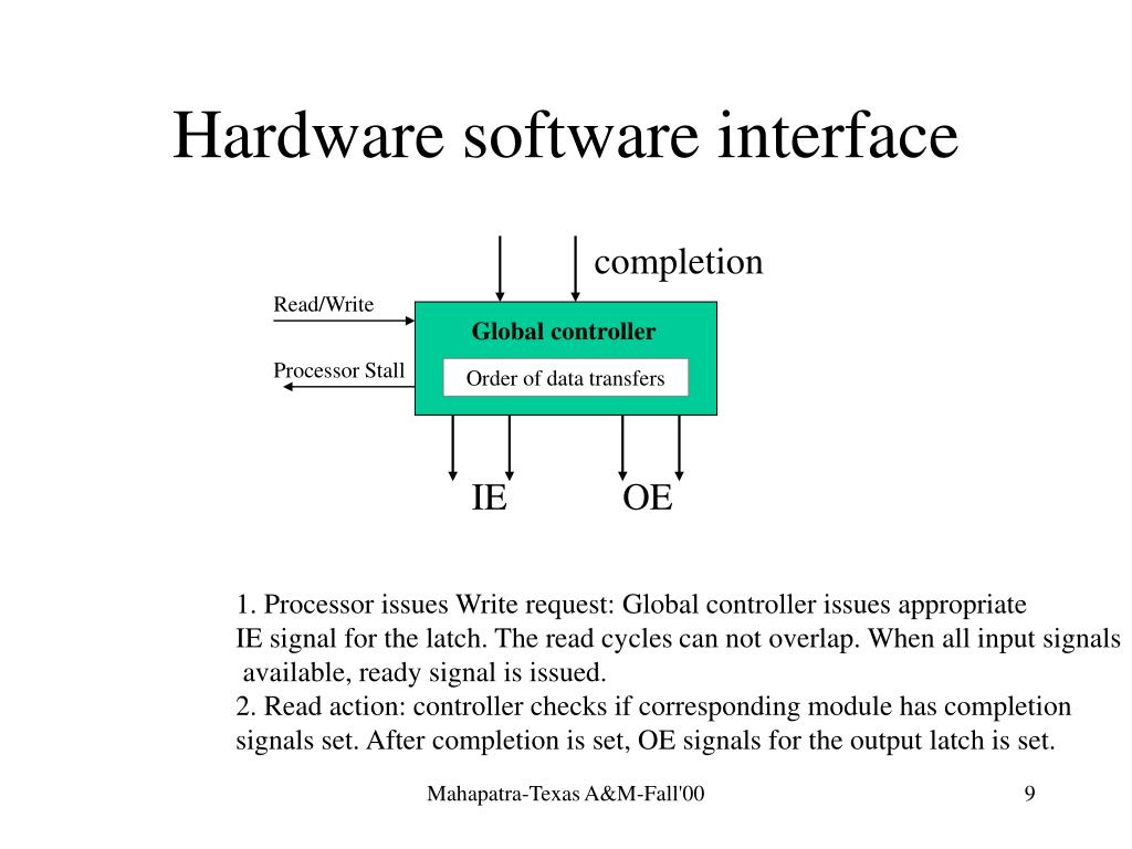 Hardware software interface