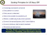 guiding principles for us navy isr