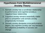 hypotheses from multidimensional anxiety theory