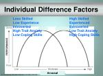 individual difference factors