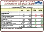 horizontal analysis of lowe s summarized balance sheets