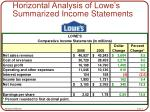 horizontal analysis of lowe s summarized income statements