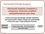 horizontal trend analysis