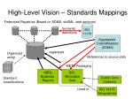 high level vision standards mappings