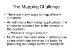 the mapping challenge