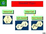 handoff types