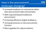 how is the procurement landscape changing