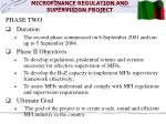 microfinance regulation and supervision project1