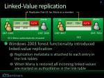 linked value replication