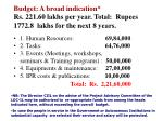 budget a broad indication rs 221 60 lakhs per year total rupees 1772 8 lakhs for the next 8 years