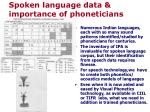 spoken language data importance of phoneticians