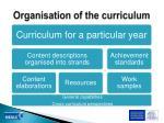 organisation of the curriculum