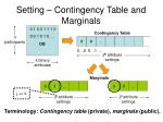 setting contingency table and marginals