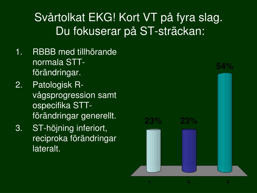 Svårtolkat EKG! Kort VT på fyra slag.