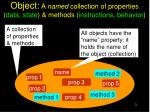 object a named collection of properties data state methods instructions behavior