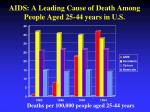 aids a leading cause of death among people aged 25 44 years in u s