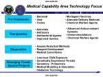medical capability area technology focus