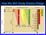 how we will study climate change