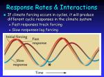 response rates interactions23