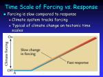 time scale of forcing vs response