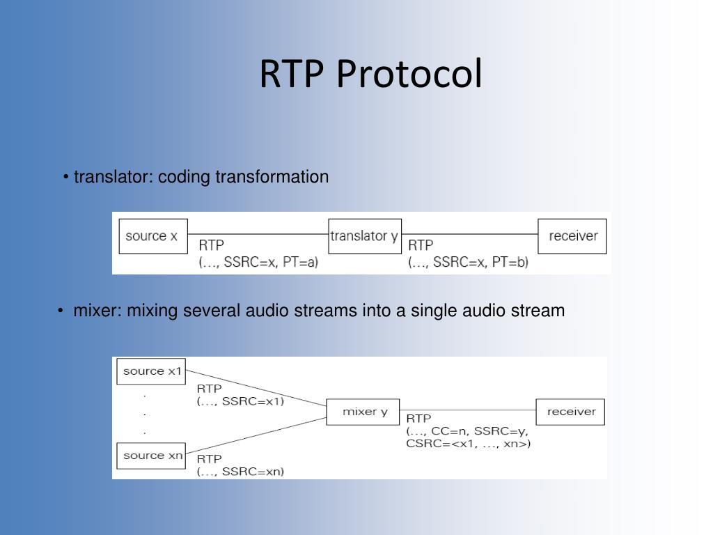 RTP Protocol
