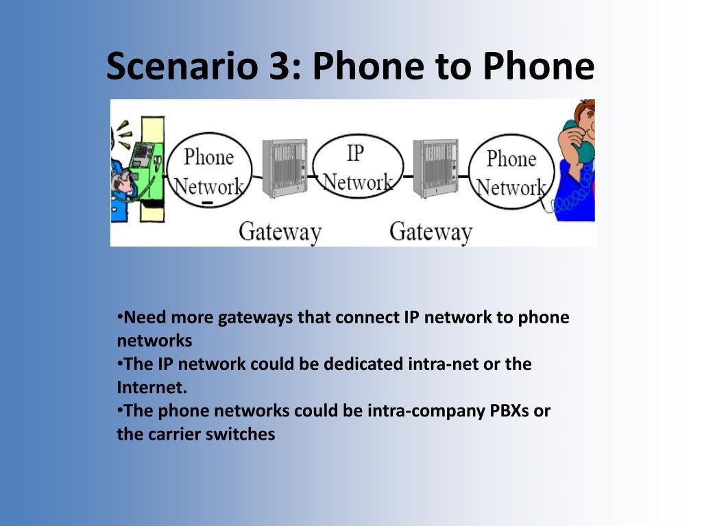 Scenario 3: Phone to Phone