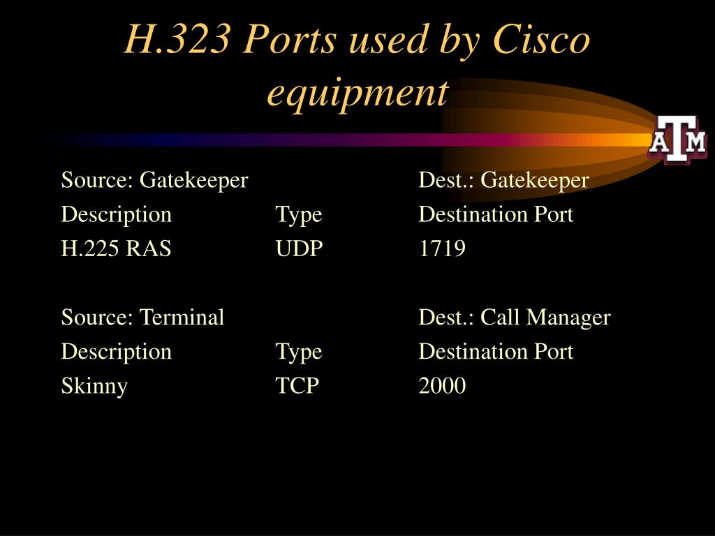 H.323 Ports used by Cisco equipment