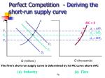perfect competition deriving the short run supply curve