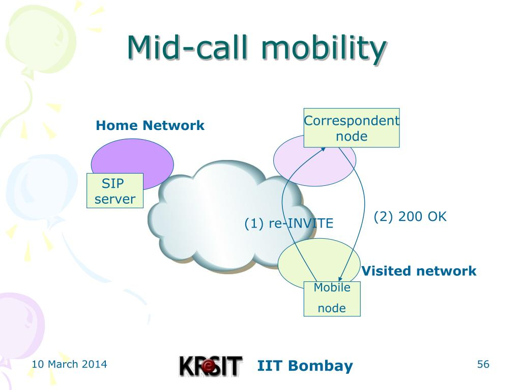 Mid-call mobility