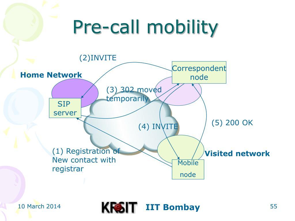 Pre-call mobility