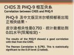 chds phq 9 correlation between chds and phq 9