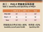 phq 9 table 3 sensitivity and specificity of phq 9