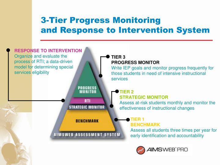 3-Tier Progress Monitoring