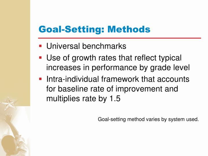 Goal-Setting: Methods