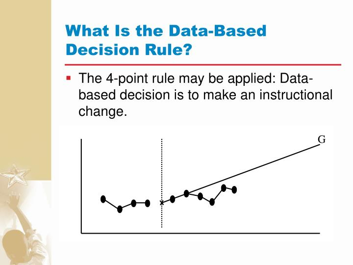 What Is the Data-Based Decision Rule?