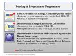 funding of programmes programmes12