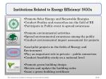 institutions related to energy efficiency ngos