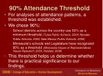 90 attendance threshold