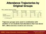 attendance trajectories by original groups