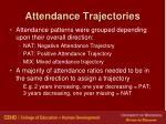 attendance trajectories