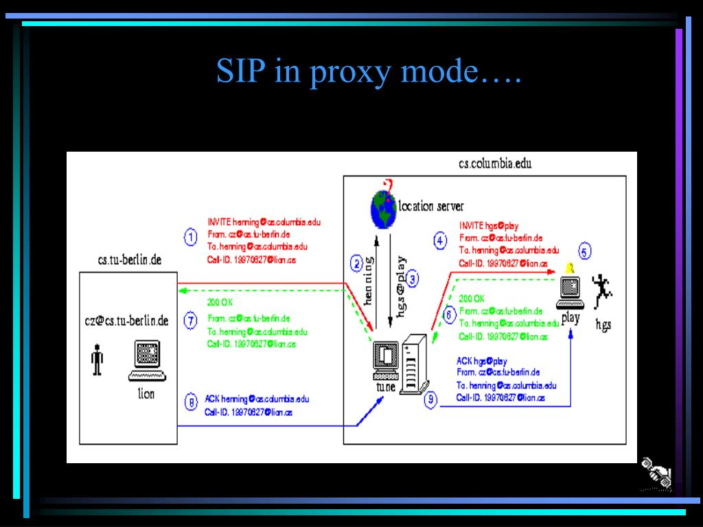 SIP in proxy mode….