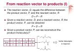 from reaction vector to products i