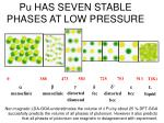 pu has seven stable phases at low pressure