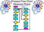 process flow chart measure phase