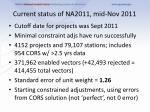 current status of na2011 mid nov 2011