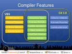 compiler features