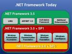 net framework today